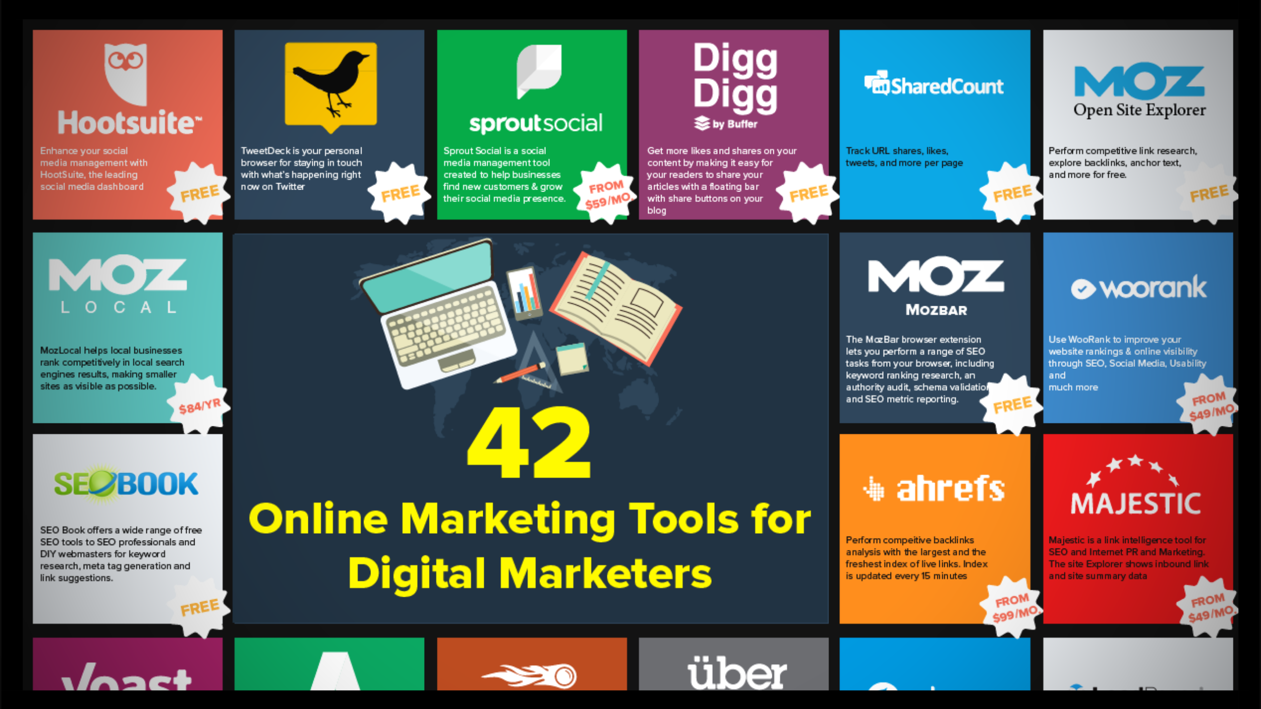 Online Marketing Tools Wiring Diagrams 18 Watt Audio Amplifier With Ha13118 Circuit Diagram 42 For Digital Marketers Infographic Examples Free