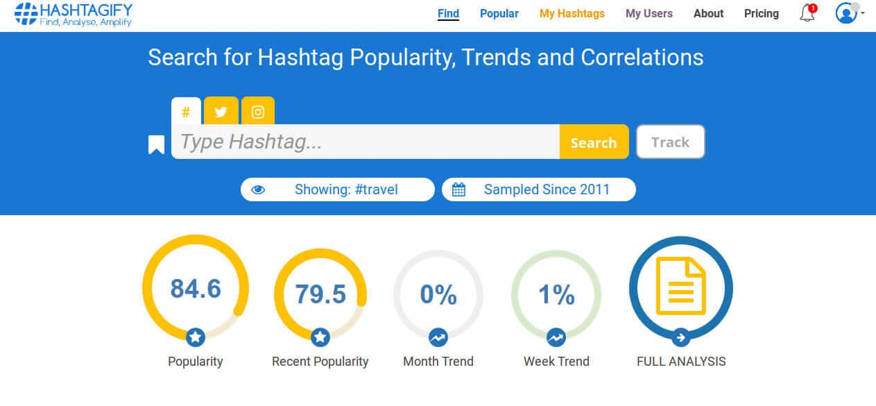 outils community manager 2019 Hashtagify