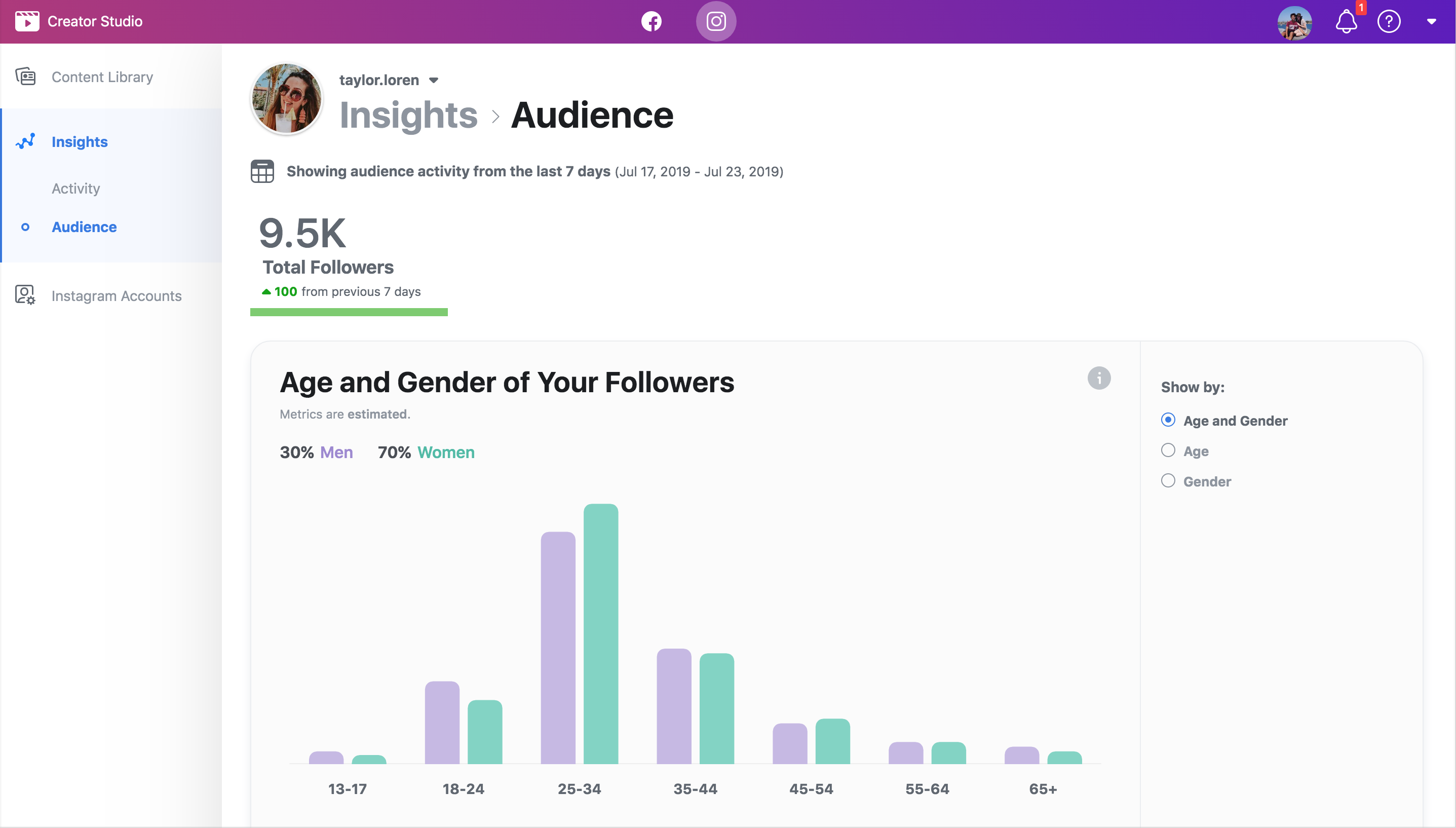 statistique instagram creator studio