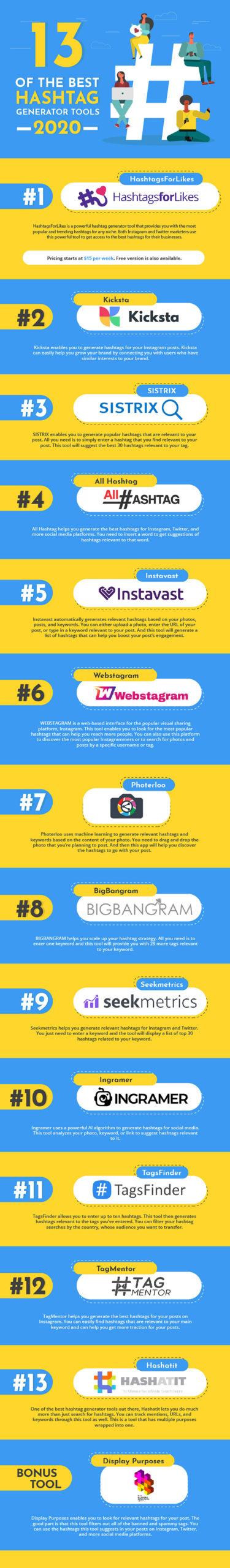 outils générations hashtags